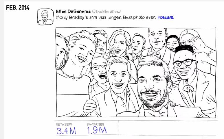 Видеоистория Твиттера 4