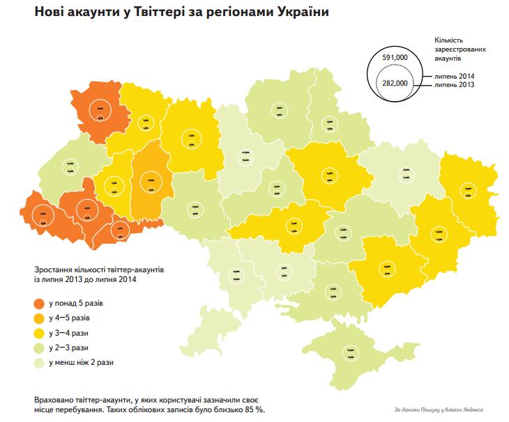 Динамика украинского твиттера 3